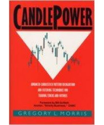 Candlepower: Advanced Candlestick Pattern Recognition and Filtering Techniques for Trading Stocks and Futures